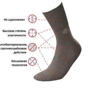 DeoMed Cotton Silver medical socks