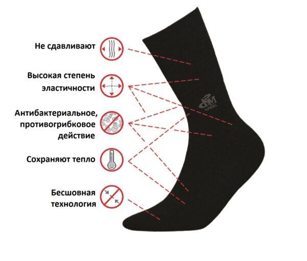 DeoMed Wool medical socks