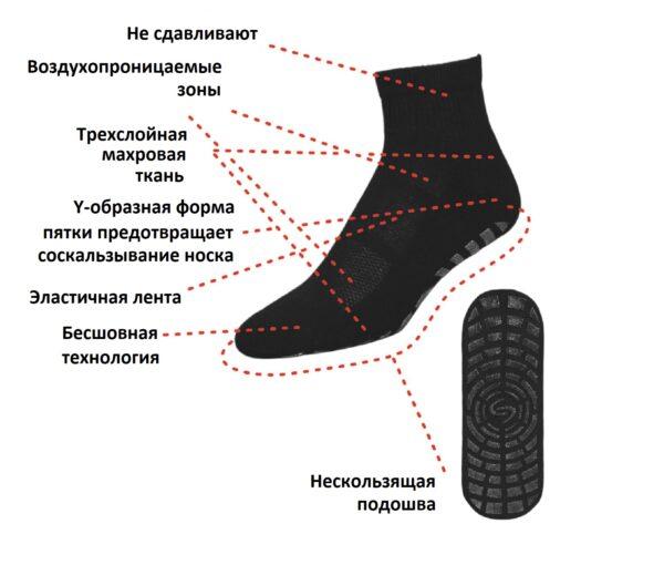 Medic Deo Silverwool medical socks