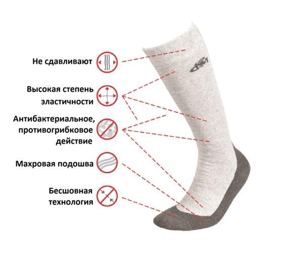 Medic Deo Long medical socks