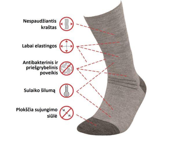 Medic Deo Silverwool medical socks lt