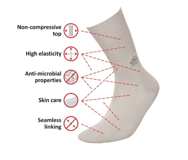 Smart SeaCell medical socks